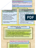 Educacion holistica-1
