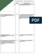 Hasil Survei Akreditasi & Rekomendasi Yang Dilakukan PPS - For All Pokja - RSDBJ 2018 - Fix (Edlg)
