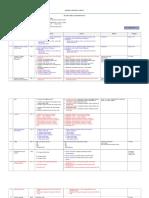Usulan Silabus PD II 2011