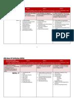 1.C.-MOVs-ACCOUNTABILITY-CONTINUOUS-IMPROVEMENT (1).docx