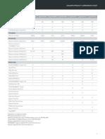 Cc Gigamon Product Comparison