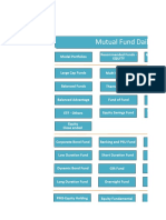 Mutual funds dialy score