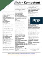 Liste Medizinischer Fachbegriffe