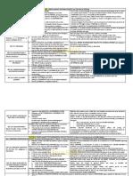 CRIM 2 Reviewer.pdf