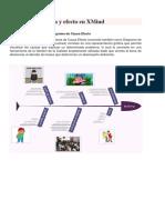 Diagramas conceptos en XMind.docx