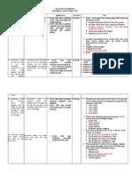 Kisi - Kisi Soal ITL Kelas XII Pak Firman