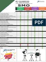 SMO Service Chart