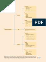 Mapas Conceptuales Investigacion y Teoria