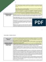 Resumen Enfoques - Teorías Sociológicas