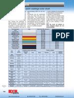 EXM Powder Paint Coatings Color Chart Eng