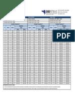 Análise-de-Combustíveis-Sindipetro.pdf