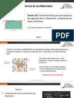 Sesión 10_Endurecimiento Por Segunda Fase y Diagramas de Fase Eutécticos1