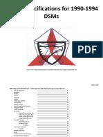 1G_Torque_Specs.pdf