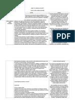 57492590 Resumen Libro Curriculo Oculto Cap 6 y 7