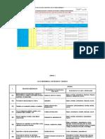 IPER - Serv. Reparacion de Labio de Cuchara de Grua GM02