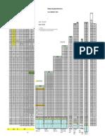 Thamrin Nine Building Matrix 25.05.2015