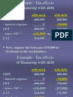 Cost of Capital Formula