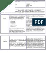 246267313-Cuadro-Comparativo-teoria-de-ALFRED-ADLER-y-CARD-JUNG.docx
