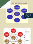 Mckinsey s 7s Framework.pdf Gud