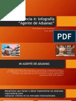 Evidencia 4 Infografia Agente de Aduanas