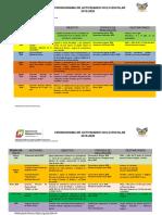 Servicios Culturales Cronograma de Actividades 2019-2020