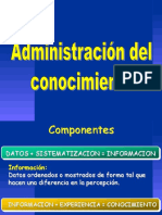 Administración Conocimiento