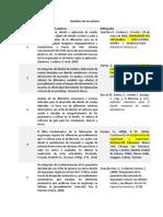 Procesos Industriales R40