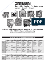 2014 2016 pennsylvania learning standards for early childhood