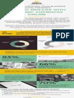 Hispanic Infographics