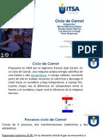 e. Ciclo de Carnot