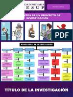 ELEMENTOS DE UN PYTO DE INVESTIGACIÃ_N