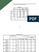 Lampiran 15. Uji Beda T-test Pnp_muldan Martin_k4a009018_msdp_2009