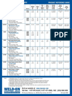 TDS Ref Guide10!04!06