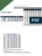 Perfil de Investidores Junho 2019