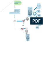 Continuidad Del Mapa Conceptual SG-SST