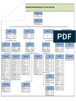Struktur Organisasi Produksi Th. 2019-Rev