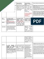 246316262-Cuadro-Comparativo-Escuelsa-Sistemicas.pdf
