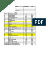 Cronograma Tabiques y Fcr