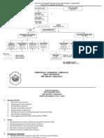 Struktur Organisasi SNEMA