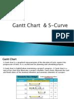 211466949-Module-6-Gantt-Chart-S-Curve (1).pdf