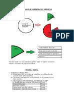 4efa0de5e2a8ff0b933c7feef9d327a02140704394796 Projects for Grade 12 Math
