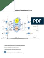 Fti Radar Adsb Data Flow (1)
