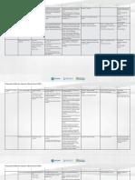 Pit Emys Propuesta Didactica Hoja de Calculo Excel 2010