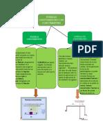 MAPA 1 DE FUERZAS CONCURRENTES.docx