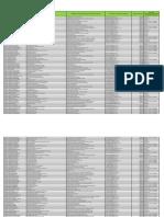 Información Funcionarios EPM_5