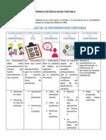 PRIMER_TRABAJO_REGULACION_CONTABLE.docx
