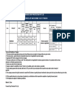 Gujarat Forstar Price List Wef 17-08-2019