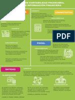 infografía contabilidad