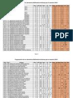 Distribución Grupos Calendarización Laboratorios 2020-1