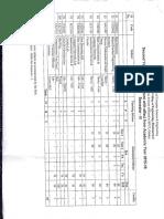 CSE-3RD  & 4TH  SEM23062018